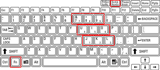 How To Use Alt Codes To Enter Special Characters Alt Code Unicode